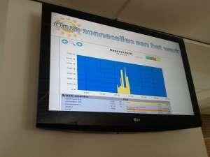 opbrengst-monitor-zonnepanelen
